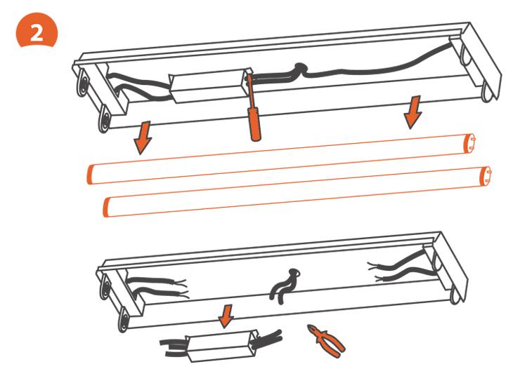 Remova As Lâmpadas Fluorescentes Convencionais E Em Seguida Corte Os Fios  Que Se Ligam Ao Reator E Remova O Também.